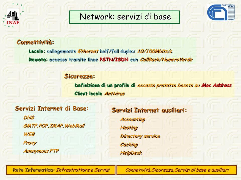 Network: servizi di base Network: servizi di base E 500 Connettività: Locale: collegamento Ethernet half/full duplex 10/100Mbits/s. Remota: accesso tr