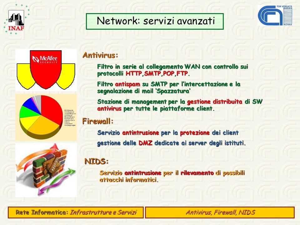 Network: servizi avanzati Network: servizi avanzati E 500 Antivirus: Filtro in serie al collegamento WAN con controllo sui protocolli HTTP,SMTP,POP,FT