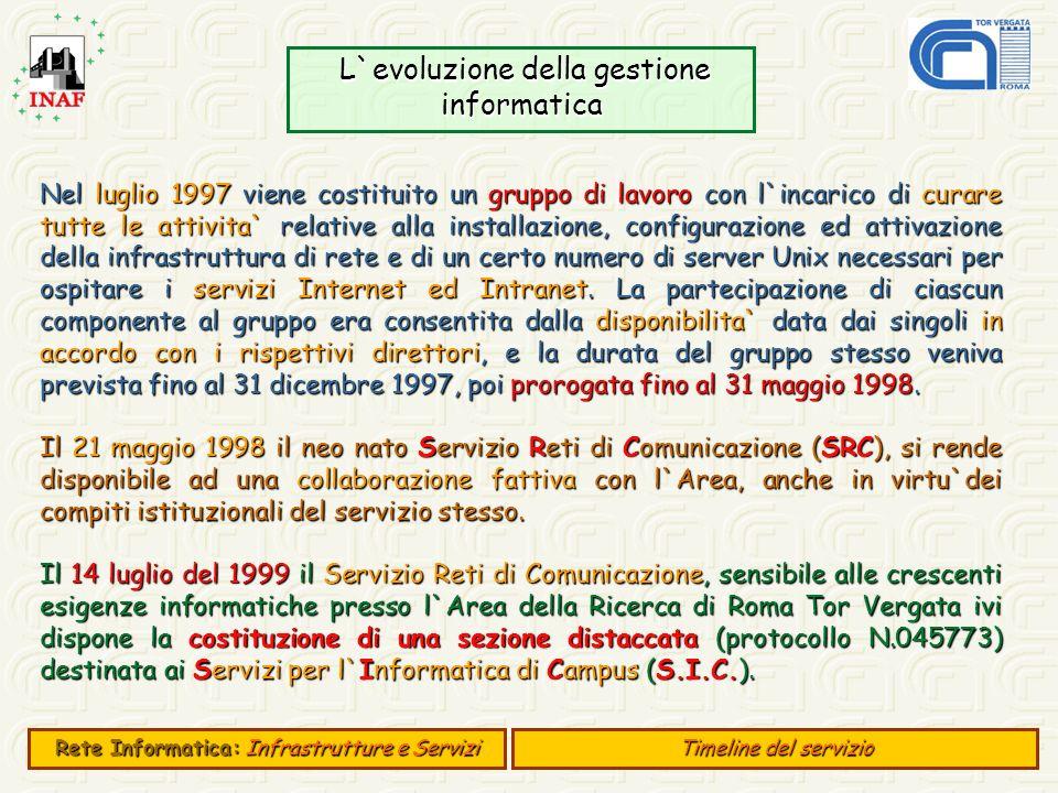 L`evoluzione della gestione informatica L`evoluzione della gestione informatica Nel luglio 1997 viene costituito un gruppo di lavoro con l`incarico di