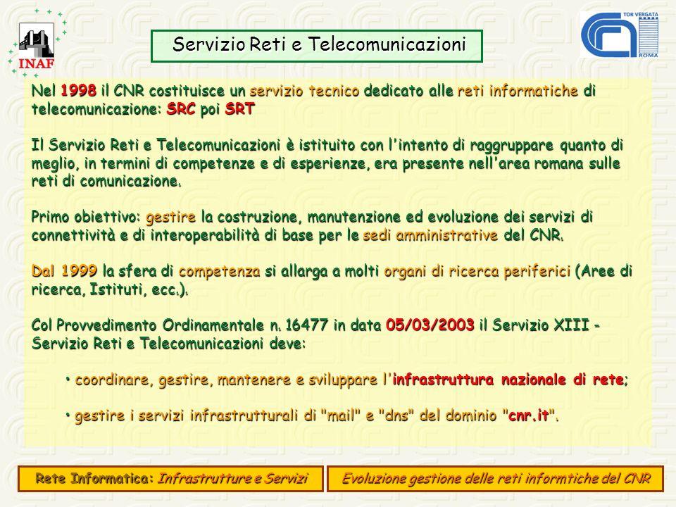 Servizio Reti e Telecomunicazioni Servizio Reti e Telecomunicazioni Nel 1998 il CNR costituisce un servizio tecnico dedicato alle reti informatiche di