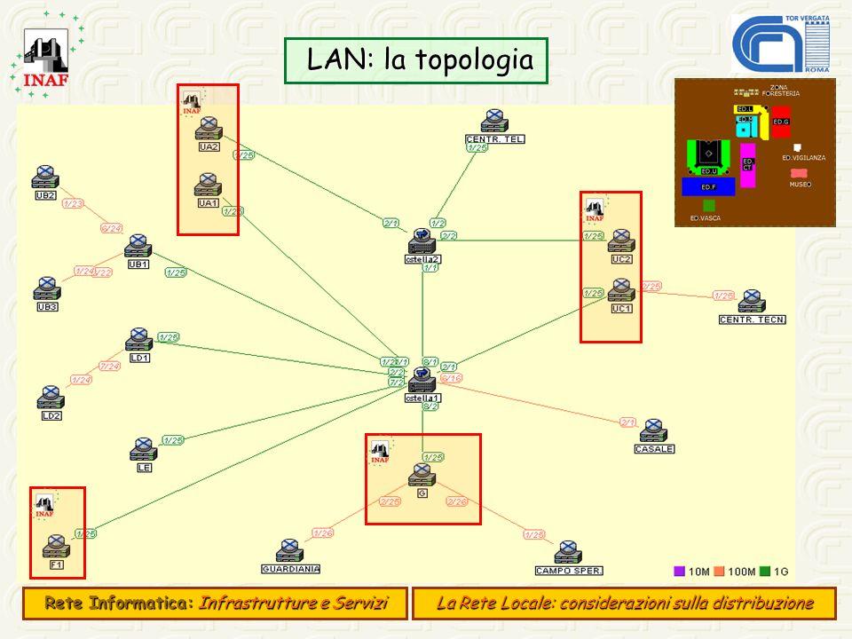 LAN: la topologia LAN: la topologia Rete Informatica:Infrastrutture e Servizi Rete Informatica: Infrastrutture e Servizi La Rete Locale: considerazion