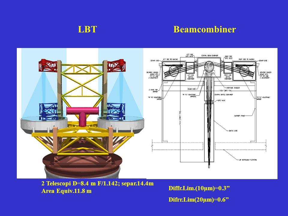 LBT TELESCOPE 2 Telescopi D=8.4 m F/1.142; separ.14.4m Area Equiv.11.8 m Diffr.Lim.(10µm)=0.3 Difrr.Lim(20µm)=0.6 LBTBeamcombiner