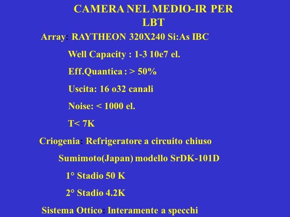 CAMERA NEL MEDIO-IR PER LBT Array: RAYTHEON 320X240 Si:As IBC Well Capacity : 1-3 10e7 el. Eff.Quantica : > 50% Uscita: 16 o32 canali Noise: < 1000 el