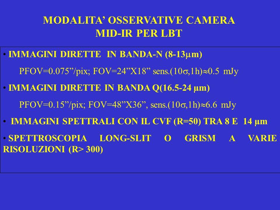 MODALITA OSSERVATIVE CAMERA MID-IR PER LBT IMMAGINI DIRETTE IN BANDA-N (8-13 m) PFOV=0.075/pix; FOV=24X18 sens.(10,1h) 0.5 mJy IMMAGINI DIRETTE IN BAN