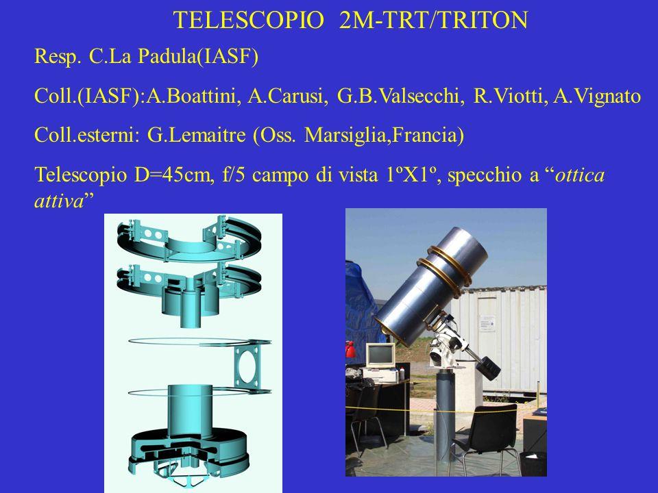 TELESCOPIO 2M-TRT/TRITON Resp. C.La Padula(IASF) Coll.(IASF):A.Boattini, A.Carusi, G.B.Valsecchi, R.Viotti, A.Vignato Coll.esterni: G.Lemaitre (Oss. M