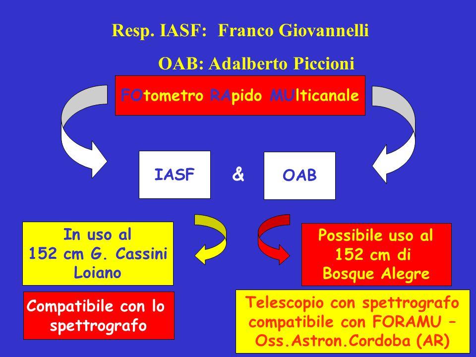 FOtometro RApido MUlticanale IASF OAB In uso al 152 cm G. Cassini Loiano Possibile uso al 152 cm di Bosque Alegre Telescopio con spettrografo compatib