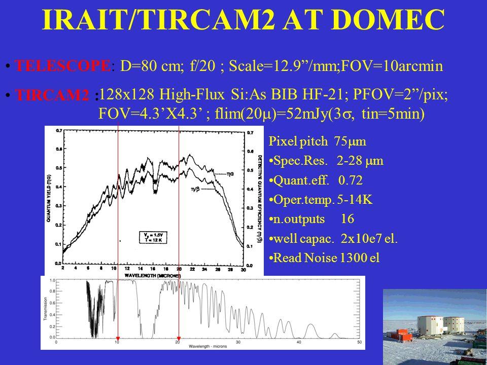 IRAIT/TIRCAM2 AT DOMEC TELESCOPE: D=80 cm; f/20 ; Scale=12.9/mm;FOV=10arcmin TIRCAM2 : 128x128 High-Flux Si:As BIB HF-21; PFOV=2/pix; FOV=4.3X4.3 ; fl