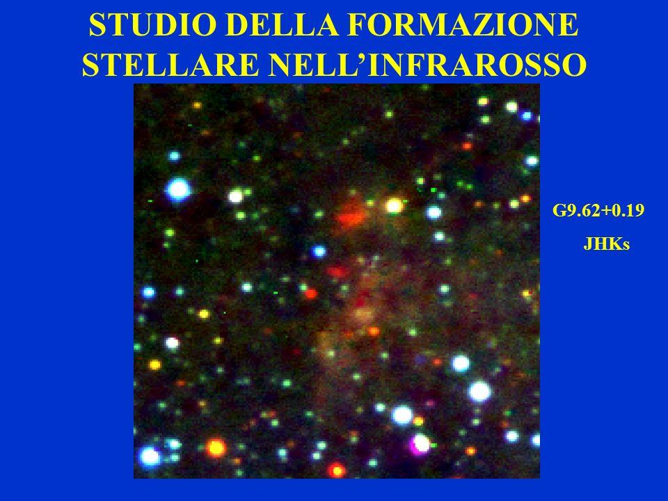 ATTIVITA IR Analisi dati del satellite ISO (ISOCAM) Osservazioni da terra nel vicino e medio-IR presso vari telescopi (6.5m Magellan (Las Campanas), NTT e VLT (ESO) ) di YBDs scoperte da ISOCAM Survey tra 8 e 20 µm di regioni HII ultracompatte (UCHII) ( telescopio 2.5m SPM, 1.5m TIRGO) Sviluppi strumentali di camere nel medio-IR (TIRCAM2).