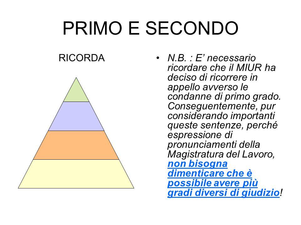 PRIMO E SECONDO RICORDAN.B.