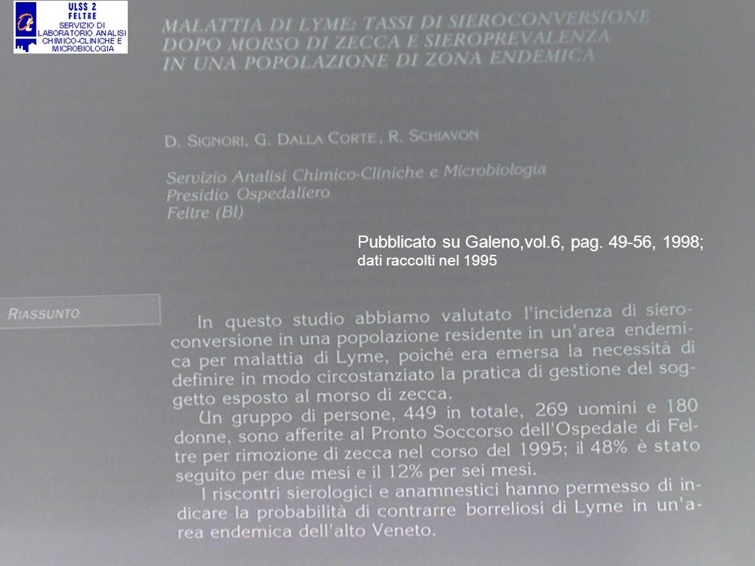 Pubblicato su Galeno,vol.6, pag. 49-56, 1998; dati raccolti nel 1995