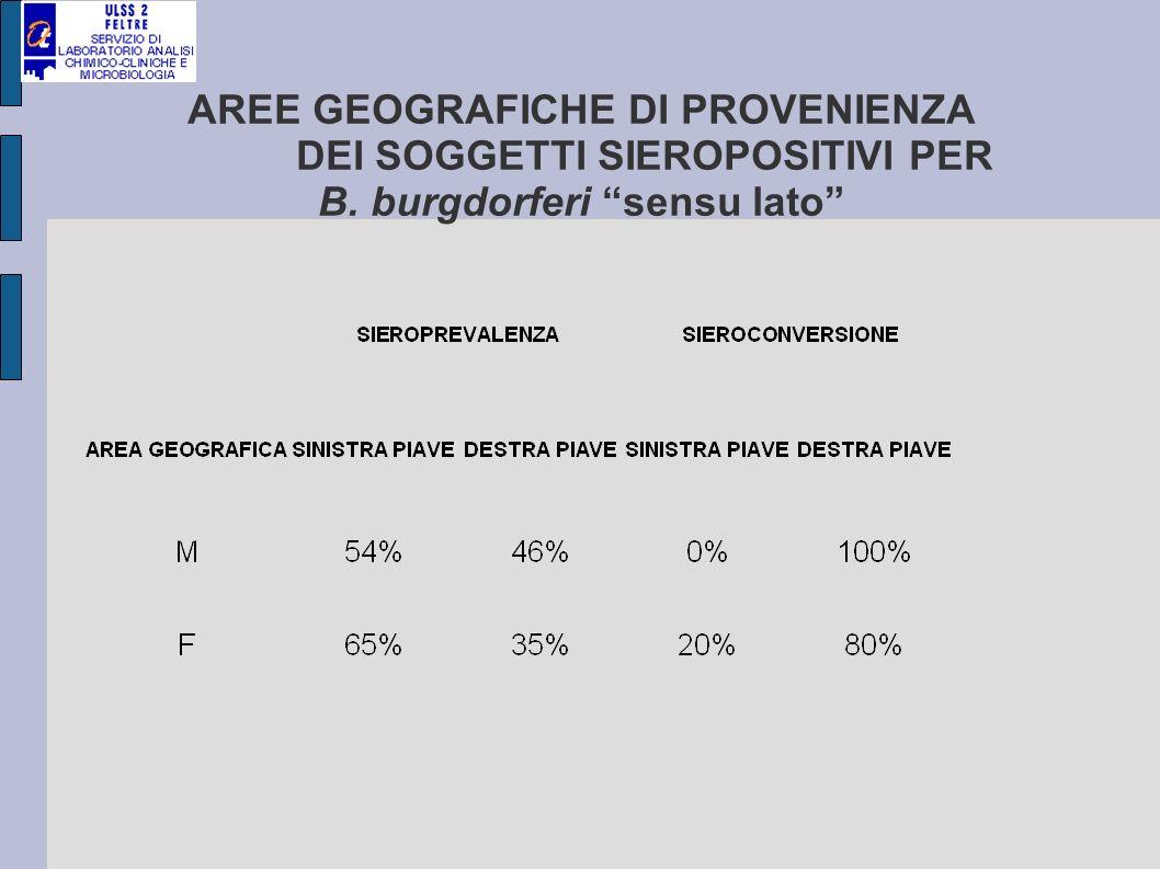 AREE GEOGRAFICHE DI PROVENIENZA DEI SOGGETTI SIEROPOSITIVI PER B. burgdorferi sensu lato