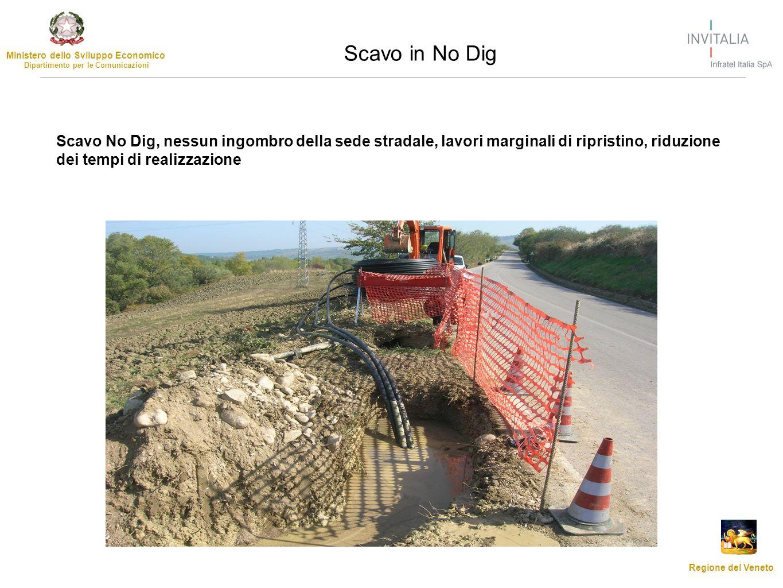 Ministero dello Sviluppo Economico Dipartimento per le Comunicazioni Regione del Veneto Scavo No Dig, nessun ingombro della sede stradale, lavori marg