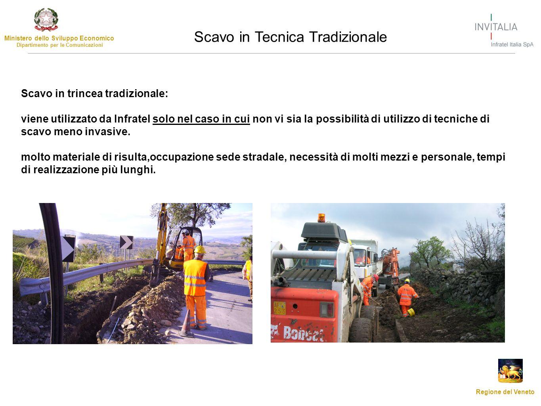 Ministero dello Sviluppo Economico Dipartimento per le Comunicazioni Regione del Veneto Scavo in trincea tradizionale: viene utilizzato da Infratel so