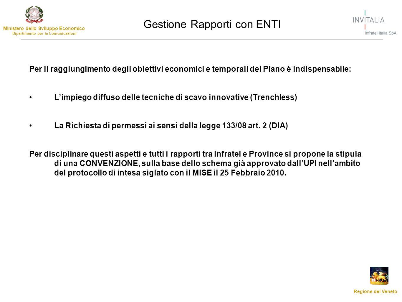 Ministero dello Sviluppo Economico Dipartimento per le Comunicazioni Regione del Veneto Per il raggiungimento degli obiettivi economici e temporali de