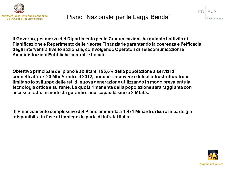 Ministero dello Sviluppo Economico Dipartimento per le Comunicazioni Regione del Veneto Piano Nazionale per la Larga Banda Obiettivo principale del pi
