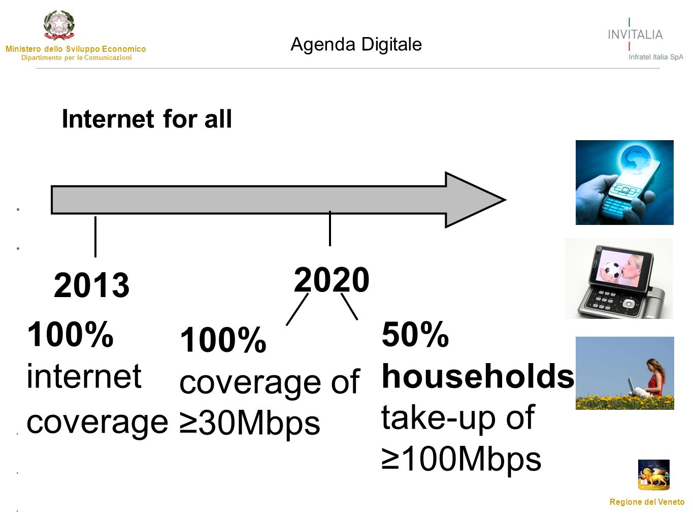 Ministero dello Sviluppo Economico Dipartimento per le Comunicazioni Regione del Veneto Internet for all 2020 2013 100% coverage of 30Mbps 100% intern