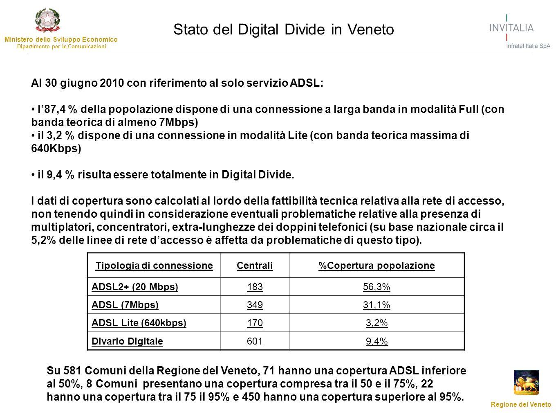 Ministero dello Sviluppo Economico Dipartimento per le Comunicazioni Regione del Veneto Stato del Digital Divide in Veneto Al 30 giugno 2010 con rifer