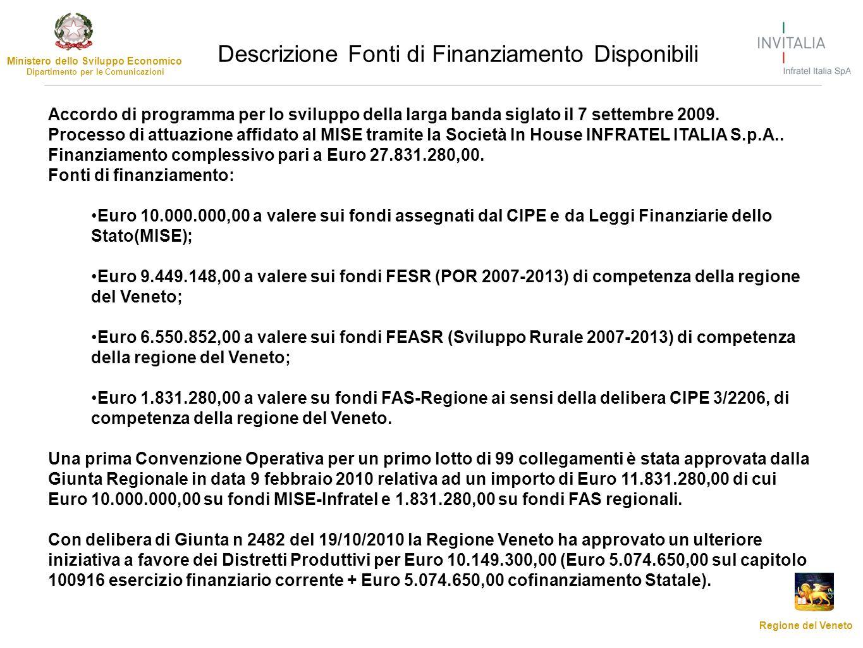 Ministero dello Sviluppo Economico Dipartimento per le Comunicazioni Regione del Veneto Accordo di programma per lo sviluppo della larga banda siglato