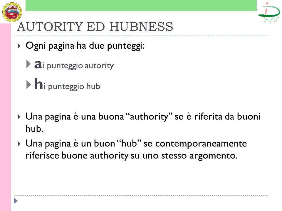 AUTORITY ED HUBNESS Ogni pagina ha due punteggi: a i punteggio autority h i punteggio hub Una pagina è una buona authority se è riferita da buoni hub.