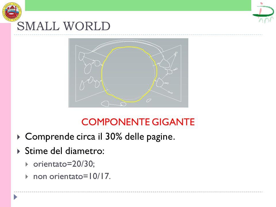 SMALL WORLD COMPONENTE GIGANTE Comprende circa il 30% delle pagine.