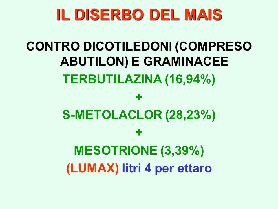 IL DISERBO DEL MAIS CONTRO DICOTILEDONI (COMPRESO ABUTILON) E GRAMINACEE TERBUTILAZINA (16,94%) + S-METOLACLOR (28,23%) + MESOTRIONE (3,39%) (LUMAX) l