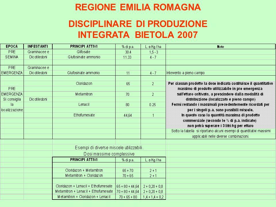 REGIONE EMILIA ROMAGNA DISCIPLINARE DI PRODUZIONE INTEGRATA BIETOLA 2007