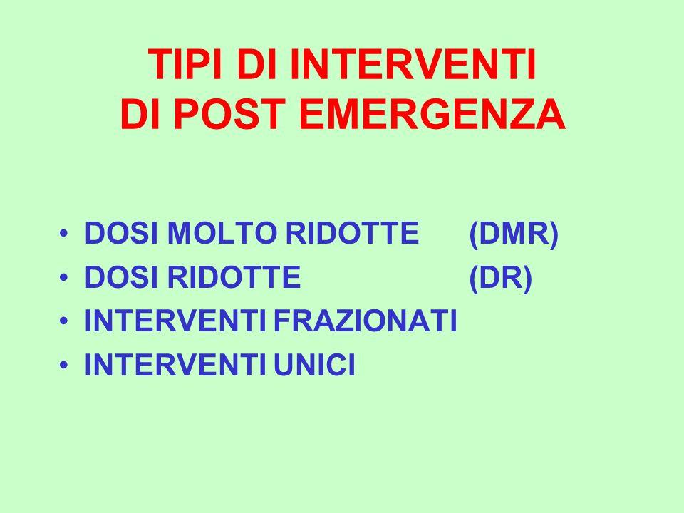 TIPI DI INTERVENTI DI POST EMERGENZA DOSI MOLTO RIDOTTE(DMR) DOSI RIDOTTE(DR) INTERVENTI FRAZIONATI INTERVENTI UNICI