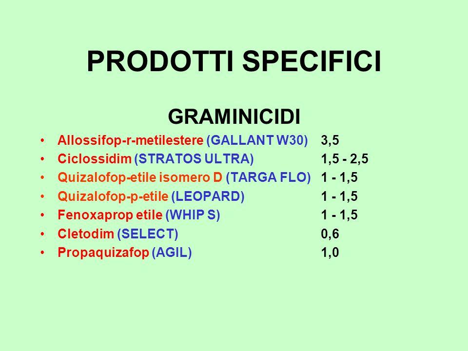 PRODOTTI SPECIFICI GRAMINICIDI Allossifop-r-metilestere (GALLANT W30)3,5 Ciclossidim (STRATOS ULTRA)1,5 - 2,5 Quizalofop-etile isomero D (TARGA FLO)1