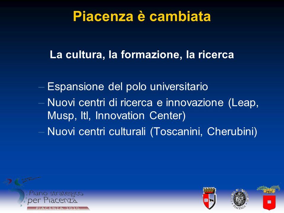 Piacenza è cambiata La cultura, la formazione, la ricerca –Espansione del polo universitario –Nuovi centri di ricerca e innovazione (Leap, Musp, Itl,