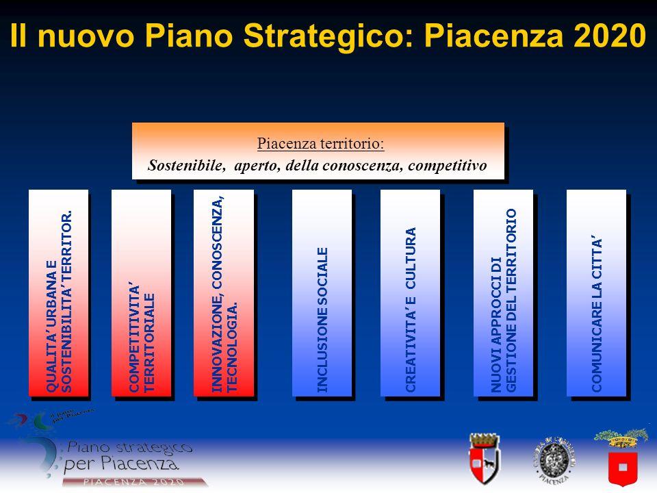 Il nuovo Piano Strategico: Piacenza 2020 Piacenza territorio: Sostenibile, aperto, della conoscenza, competitivo Piacenza territorio: Sostenibile, ape