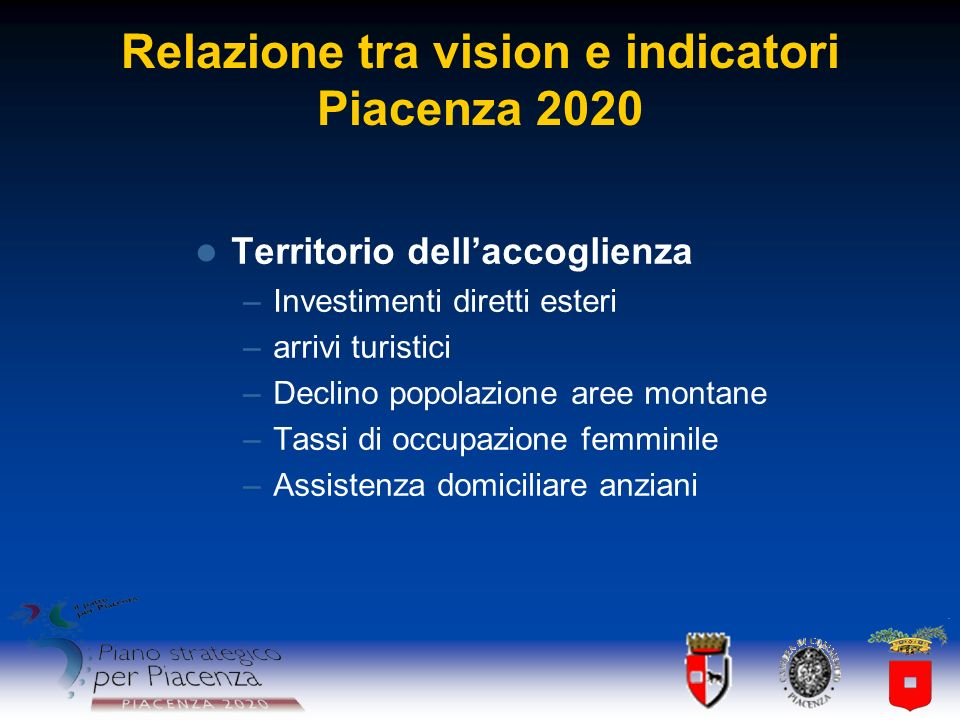 Relazione tra vision e indicatori Piacenza 2020 Territorio dellaccoglienza –Investimenti diretti esteri –arrivi turistici –Declino popolazione aree mo