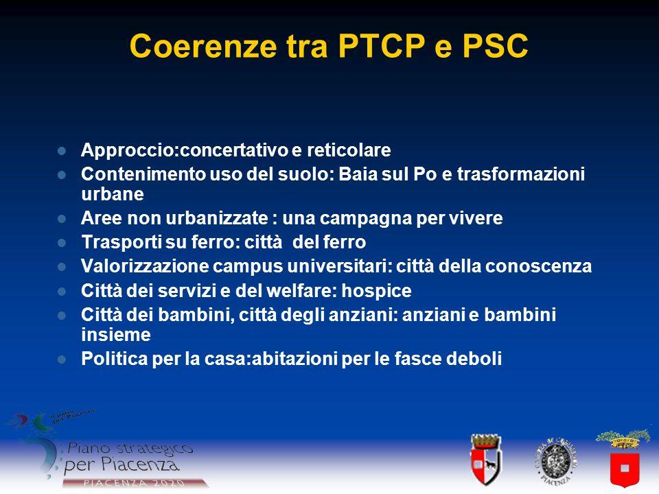 Coerenze tra PTCP e PSC Approccio:concertativo e reticolare Contenimento uso del suolo: Baia sul Po e trasformazioni urbane Aree non urbanizzate : una