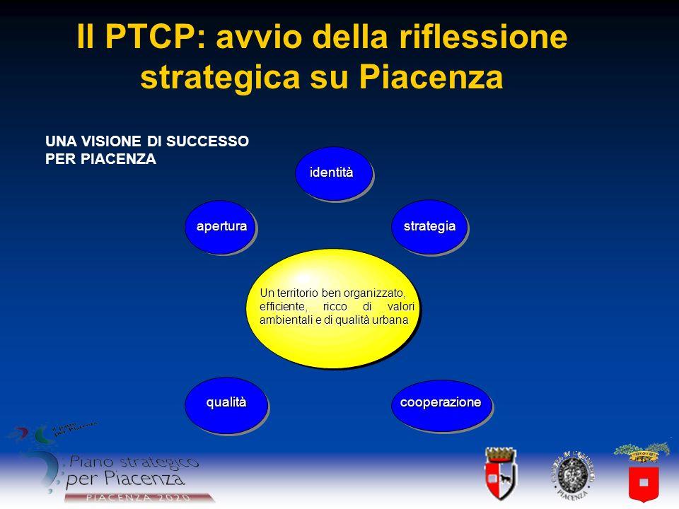 Il PTCP: avvio della riflessione strategica su Piacenza UNA VISIONE DI SUCCESSO PER PIACENZAapertura qualità Un territorio ben organizzato, efficiente