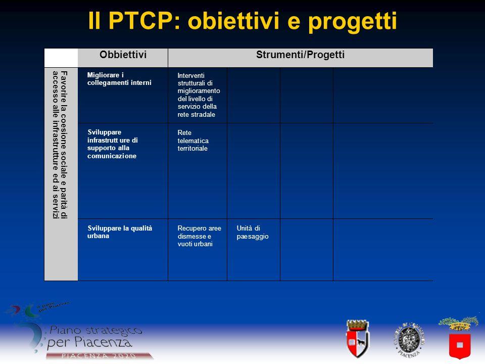 Il PTCP: obiettivi e progetti Migliorare i collegamenti interni Interventi strutturali di miglioramento del livello di servizio della rete stradale Sv