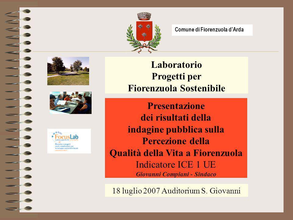 Comune di Fiorenzuola dArda Laboratorio Progetti per Fiorenzuola Sostenibile Presentazione dei risultati della indagine pubblica sulla Percezione dell