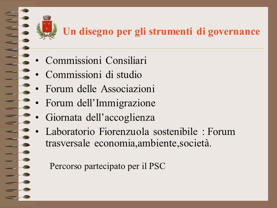 Un disegno per gli strumenti di governance Commissioni Consiliari Commissioni di studio Forum delle Associazioni Forum dellImmigrazione Giornata della