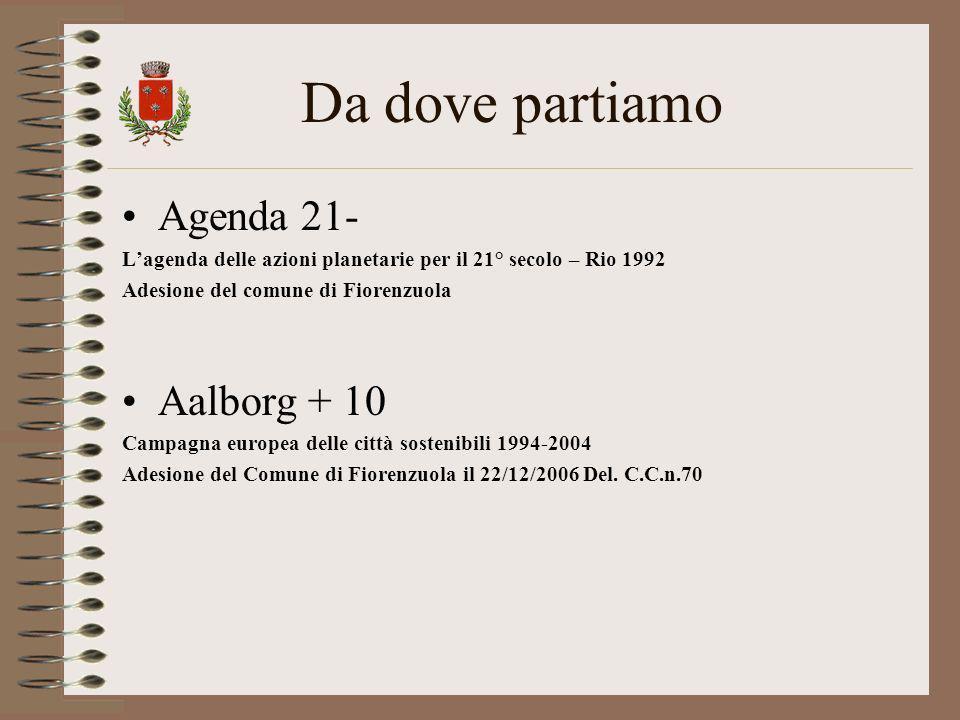 Da dove partiamo Agenda 21- Lagenda delle azioni planetarie per il 21° secolo – Rio 1992 Adesione del comune di Fiorenzuola Aalborg + 10 Campagna euro