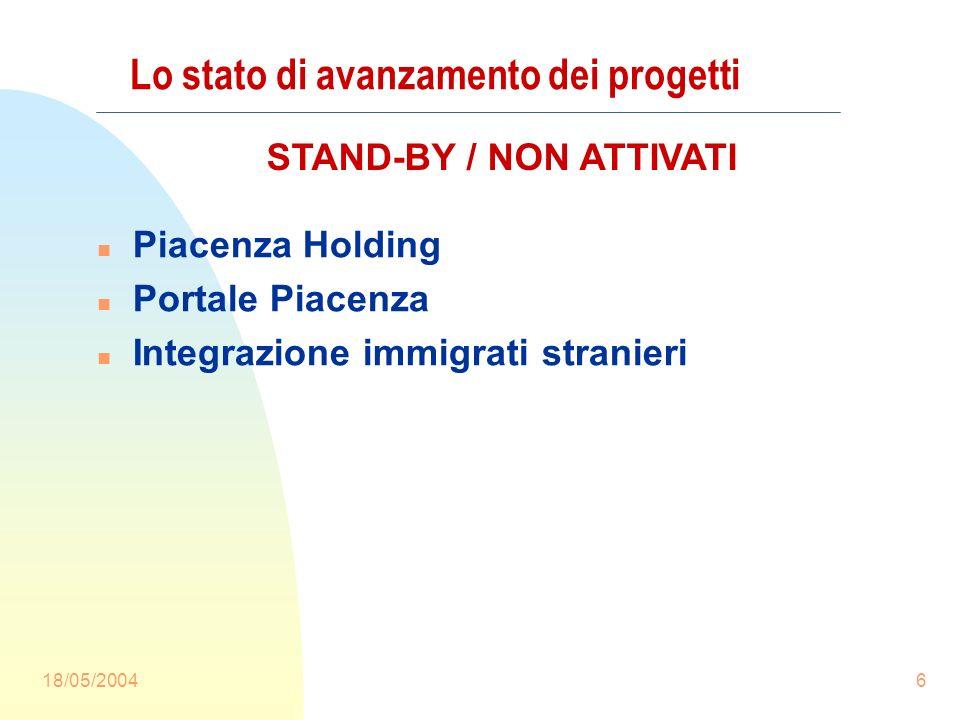 18/05/20046 n Piacenza Holding n Portale Piacenza n Integrazione immigrati stranieri Lo stato di avanzamento dei progetti STAND-BY / NON ATTIVATI