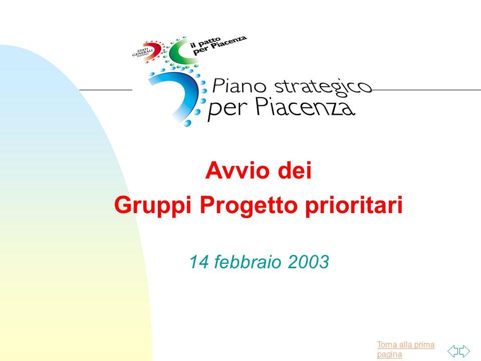 Torna alla prima pagina Avvio dei Gruppi Progetto prioritari 14 febbraio 2003