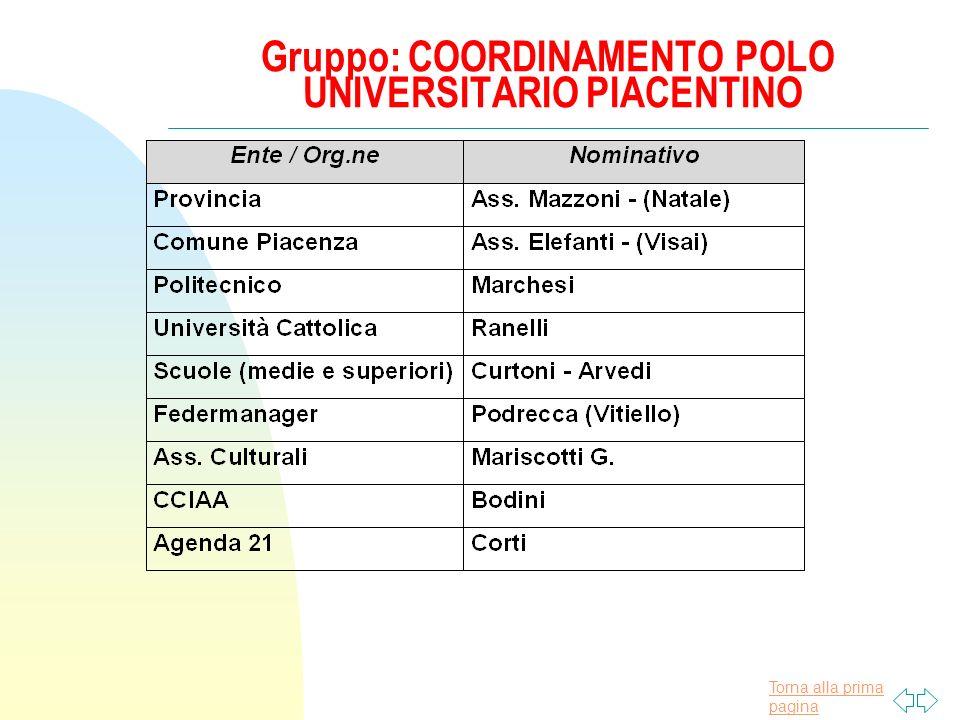 Torna alla prima pagina Gruppo: COORDINAMENTO POLO UNIVERSITARIO PIACENTINO