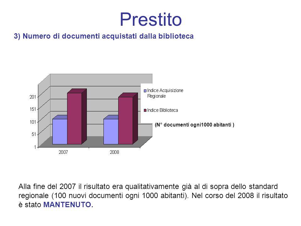 Prestito 3) Numero di documenti acquistati dalla biblioteca Alla fine del 2007 il risultato era qualitativamente già al di sopra dello standard regionale (100 nuovi documenti ogni 1000 abitanti).