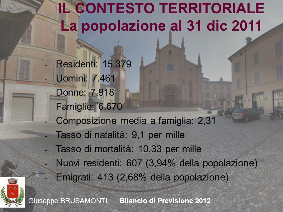 Giuseppe BRUSAMONTIBilancio di Previsione 2012 IL CONTESTO TERRITORIALE La popolazione al 31 dic 2011 Residenti: 15.379 Uomini: 7.461 Donne: 7.918 Famiglie: 6.670 Composizione media a famiglia: 2,31 Tasso di natalità: 9,1 per mille Tasso di mortalità: 10,33 per mille Nuovi residenti: 607 (3,94% della popolazione) Emigrati: 413 (2,68% della popolazione)