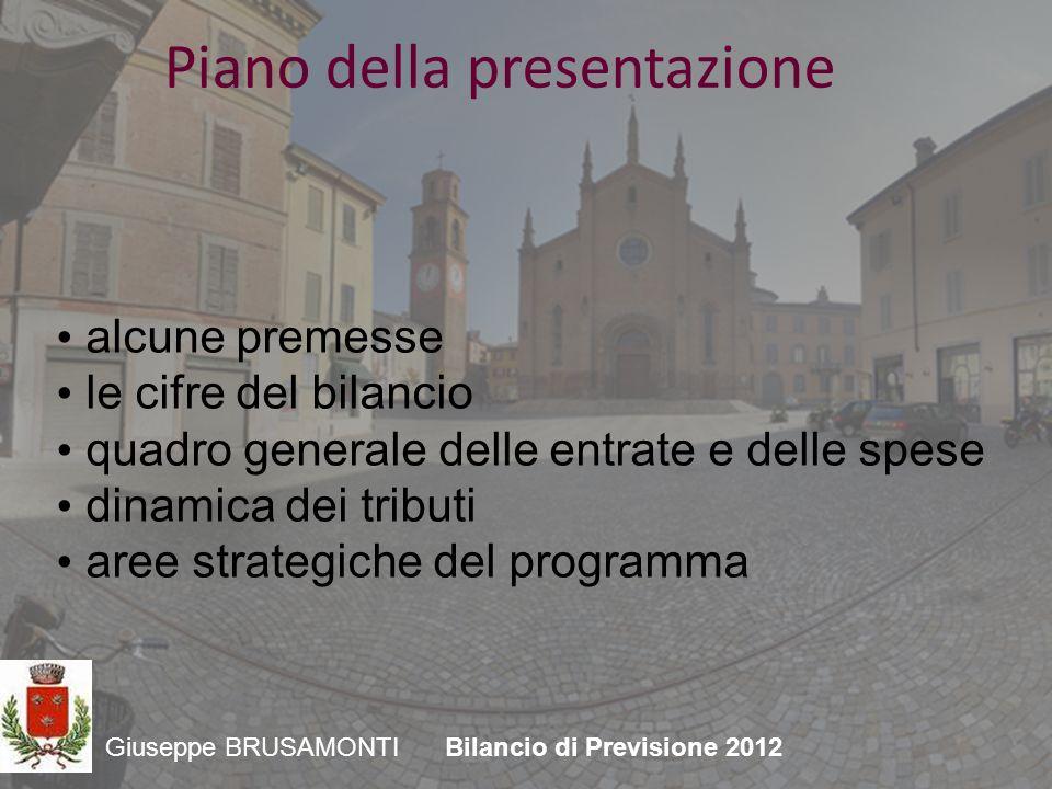 Giuseppe BRUSAMONTIBilancio di Previsione 2012 % SPESA SOCIALE SU TOTALE SPESE DI GESTIONE 200926,40% 201031,66% 201131,90% 201232,23%