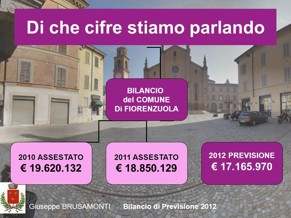 Giuseppe BRUSAMONTIBilancio di Previsione 2012 Di che cifre stiamo parlando BILANCIO del COMUNE Di FIORENZUOLA 2010 ASSESTATO 19.620.132 2011 ASSESTATO 18.850.129 2012 PREVISIONE 17.165.970