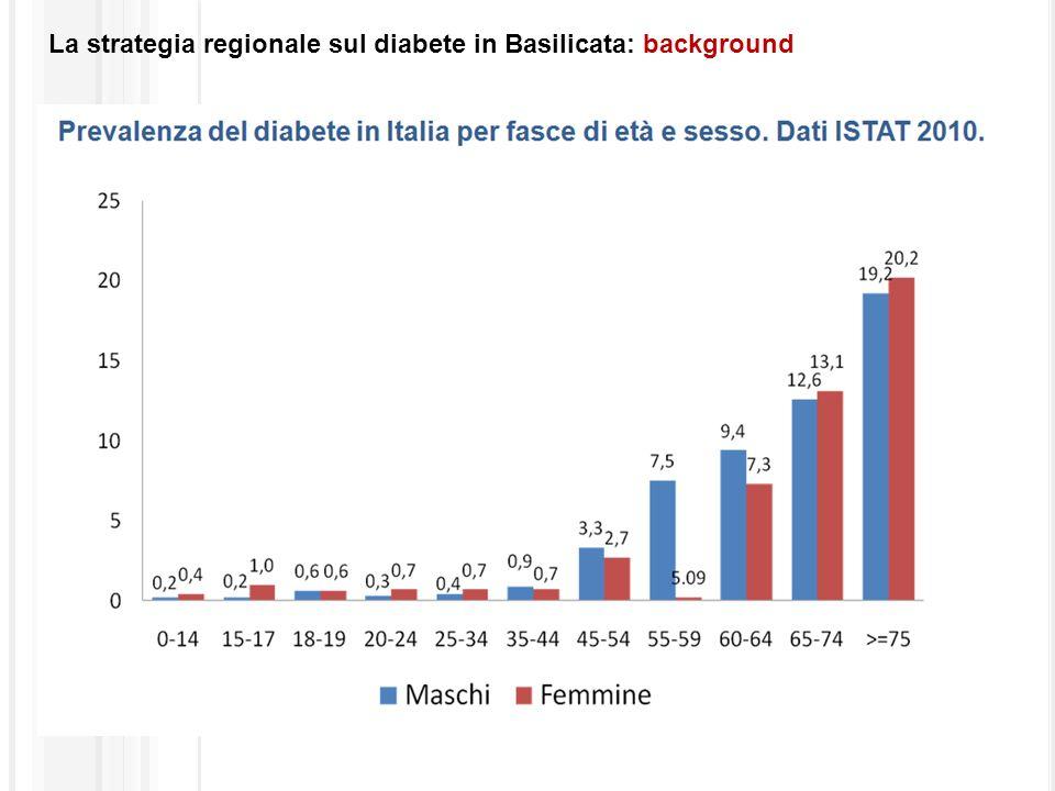La strategia regionale sul diabete in Basilicata: strategia ATTIVITA DI PREVENZIONE