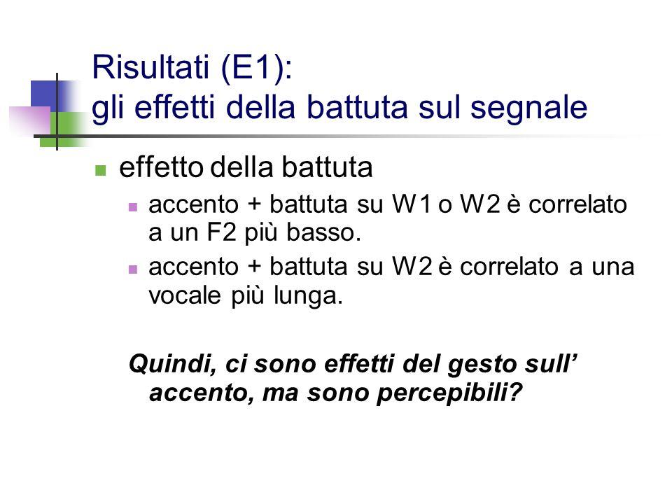 Risultati (E1): gli effetti della battuta sul segnale effetto della battuta accento + battuta su W1 o W2 è correlato a un F2 più basso. accento + batt
