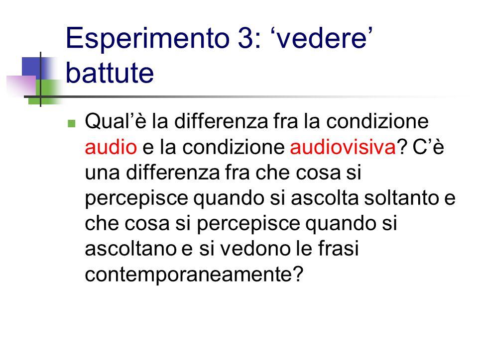 Esperimento 3: vedere battute Qualè la differenza fra la condizione audio e la condizione audiovisiva? Cè una differenza fra che cosa si percepisce qu
