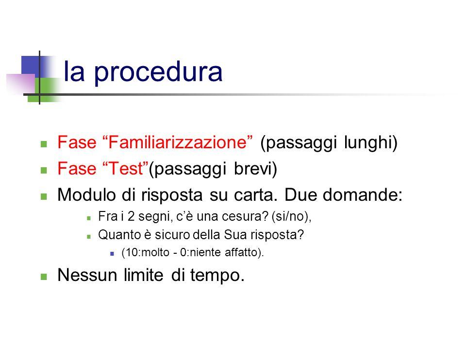 la procedura Fase Familiarizzazione (passaggi lunghi) Fase Test(passaggi brevi) Modulo di risposta su carta. Due domande: Fra i 2 segni, cè una cesura