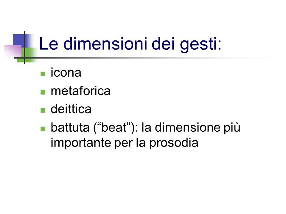 Le dimensioni dei gesti: icona metaforica deittica battuta (beat): la dimensione più importante per la prosodia