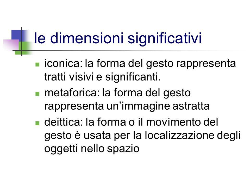 le dimensioni significativi iconica: la forma del gesto rappresenta tratti visivi e significanti. metaforica: la forma del gesto rappresenta unimmagin
